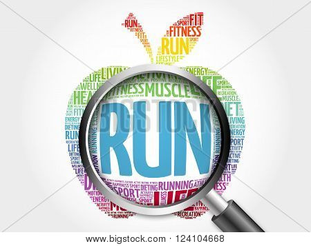 Run Apple Word Cloud