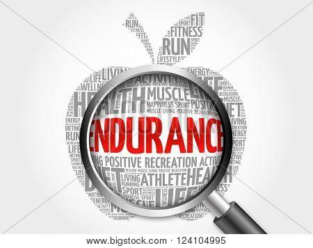 Endurance Apple Word Cloud