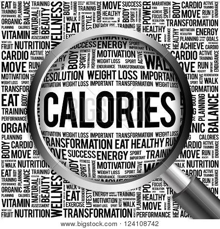 Calories Word Cloud