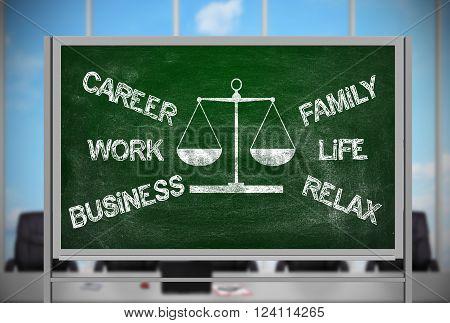 drawing choose between career and family on green blackboard