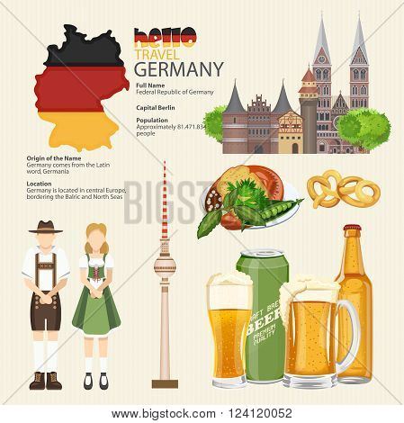 Germany travel poster. Infographic. Trip architecture concept. Touristic background with landmarks, castles, monuments, german cuisine, beer, sausage, pretzel.