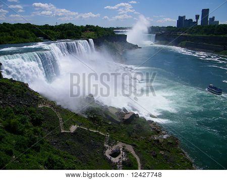 Niagra Falls USA