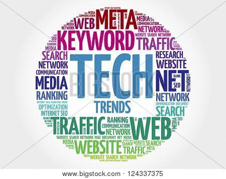 Tech Trends word cloud business concept, presentation background
