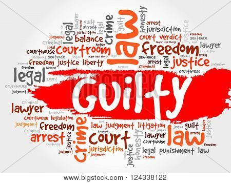 Guilty word cloud collage concept, presentation background