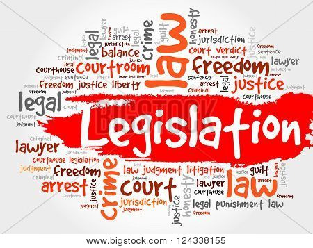 Legislation word cloud collage concept, presentation background