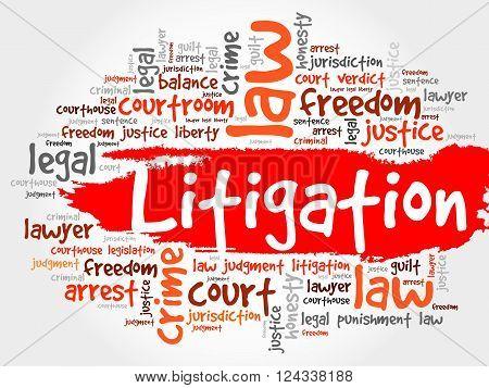 Litigation word cloud collage concept, presentation background