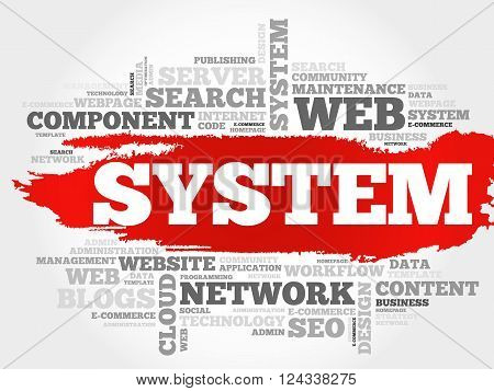 SYSTEM word cloud business concept, presentation background