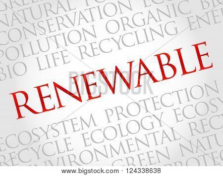 Renewable word cloud environmental concept, presentation background