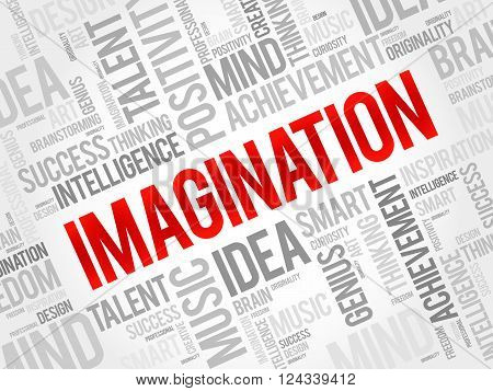 Imagination word cloud business concept, presentation background