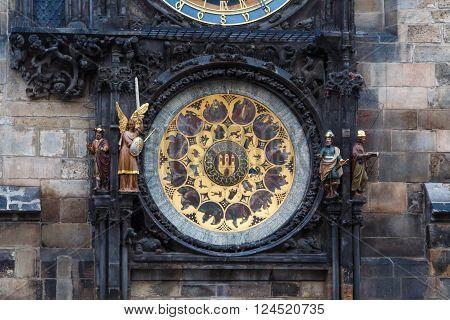 Astonomical Clock View