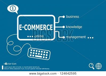 E-commerce Word Cloud, Business Concept.