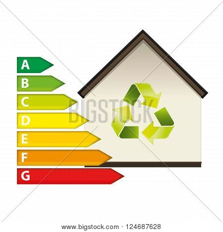 Graphic illustration of the Ecologically energy efficiency classes and Renewable Energy