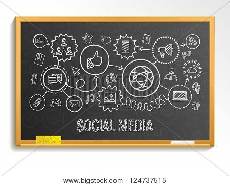 Social media hand draw integrate icons set on school board. Vector sketch infographic illustration. Connected doodle pictogram, internet, digital, marketing, media, network, global interactive concept