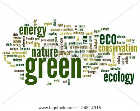 Concept or conceptual abstract green ecology and conservation word cloud text on white background