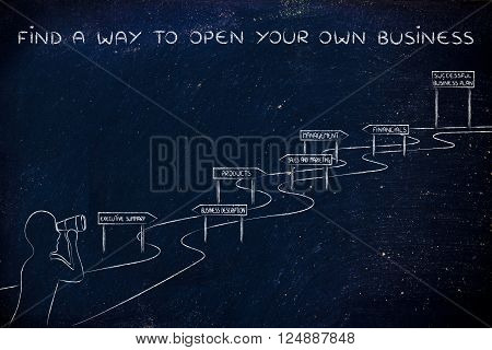 find a way to open your own business: entrepreneur looking through binoculars at the way to establish his own business successfully