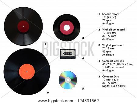 Size Comparison Of Recording Media
