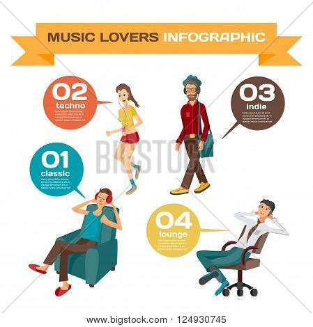 Vector Infographic set flat design what music listen to different people. Cartoon character of music lovers enjoying his favorite track. Music lovers in different situations: home, office, street