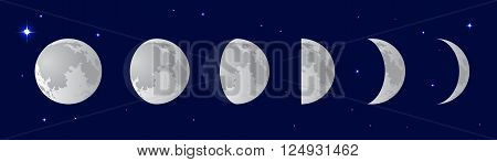 Vector illustration set. Phases of the moon or lunar phase in the night sky with stars. Different silhouettes of the Moon