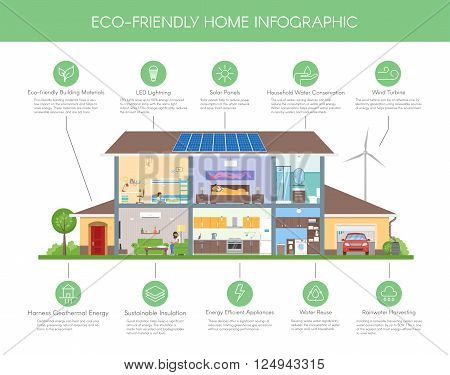 Eco-friendly home infographic concept vector illustration. Ecology green house. Detailed modern house interior in flat style. Ecology icons and design elements.