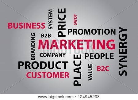 Abstract background with different and important marketing word