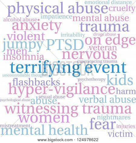 Terrifying Event Word Cloud