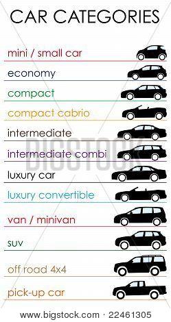 car categories
