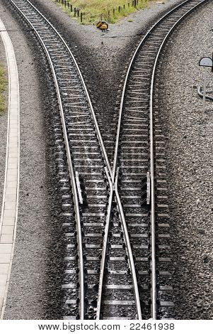 Divergence Of Tracks