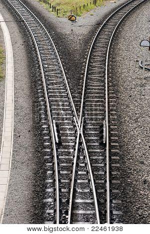 Divergence Of Tracks