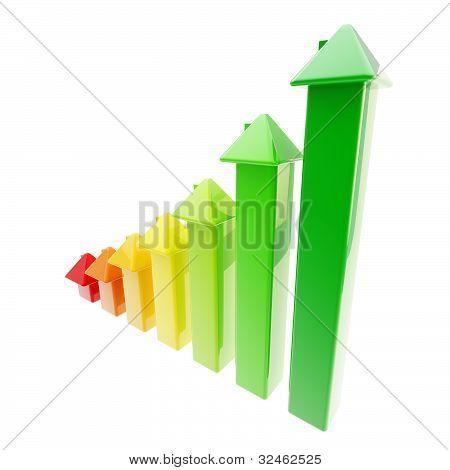 Energy efficiency as a bar graph