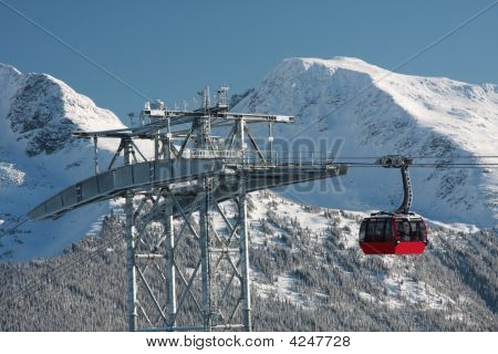 Blackcomb Gondola