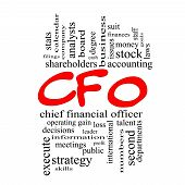Cfo Word Cloud Concept In Red Caps