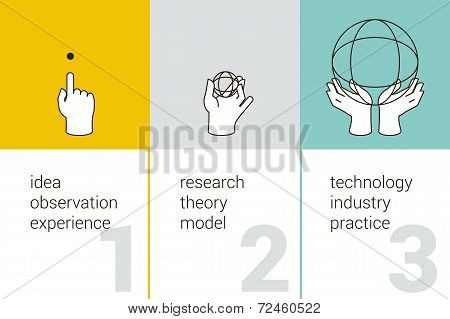 Concept Illustration Of Progress, Invention And Creative Thinking