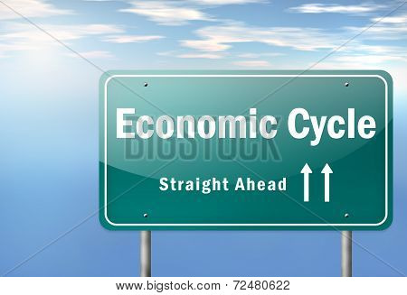 Highway Signpost Economic Cycle