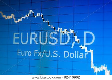 Euro USD index stock charts