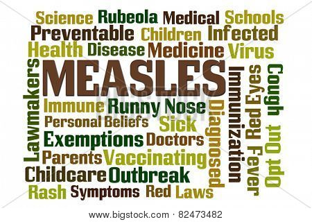 Measles word cloud on white background