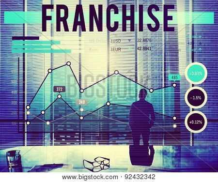 Franchise Business Branding Charter Merchandise Concept