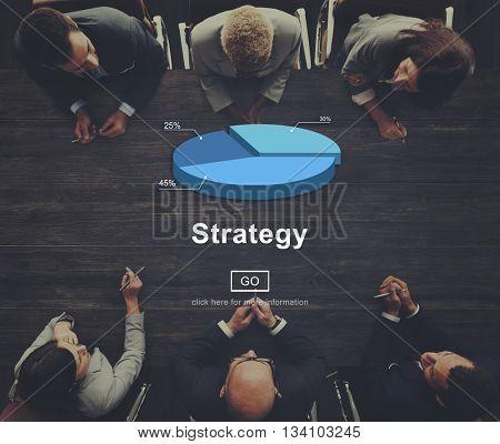 Strategy Development Motivation Objective Plan Concept