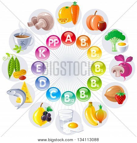 Food and drink icon set for healthy eating. Fruits, vegetables, berries, nuts table shows all necessary vitamins and food that contains them. Carrot, egg, milk, fish, strawberry, lemon, green tea, peas