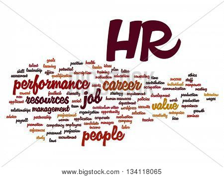 Concept conceptual hr or human resources management abstract word cloud isolated on background
