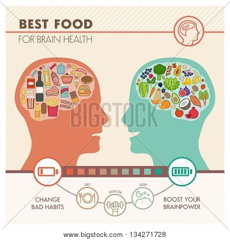 Junk unhealthy food and healthy vegetables diet comparison best food for brain infographic