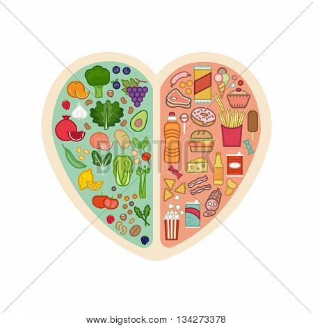 Human heart with healthy fresh vegetables on one side and junk unhealthy food on the other side healthy food for heart concept
