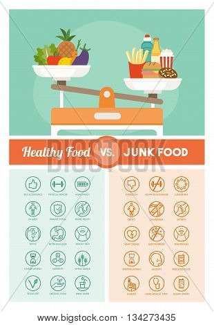 Healthy and unhealthy diets comparison with vegetables and junk food on a weight scale nutrition and diet medical icons set