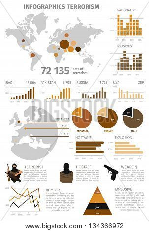 Terrorism global infographic with descriptions of graphics with a numerical ratio of the countries and religious vector illustration