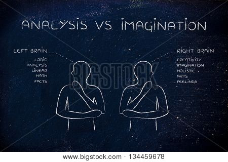 Men With Left And Right Brain Captions, Analysis Vs Imagination