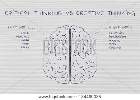 Left And Right Brain Illustration, Caption Critical Vs Creative Thinking