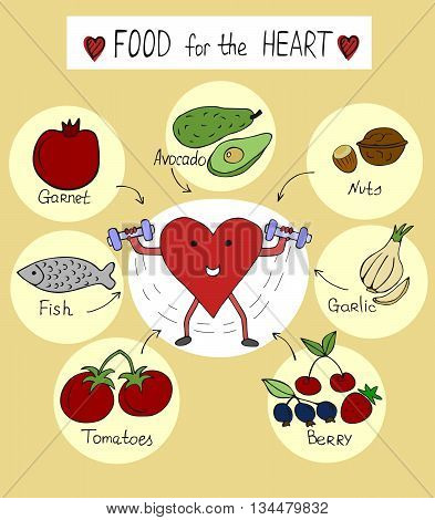 info graphics proper nutrition for a healthy heart with different products