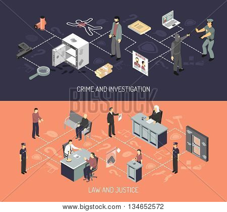 Judicial system isometric horizontal banners with crime arrest evidences investigation interrogation court hearing isolated vector illustration