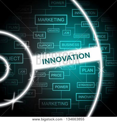 Innovation Word Indicates Innovating Restructuring And Improve