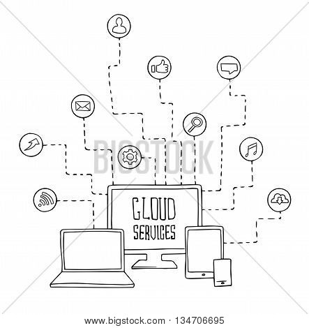 computer, laptop, tablet and phone communication vector hand drawn set