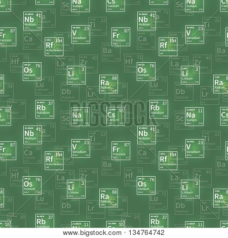 A lot of chemical elements white icons on green background seamless pattern